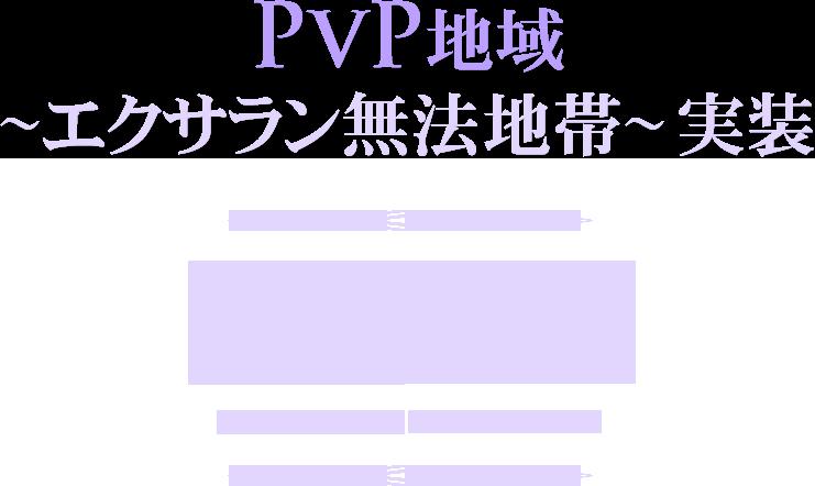PvP地域~エクサラン無法地帯~ 実装